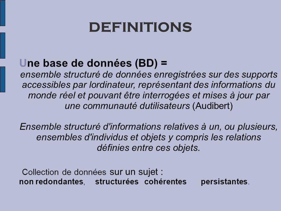 DEFINITIONS Une base de données (BD) =