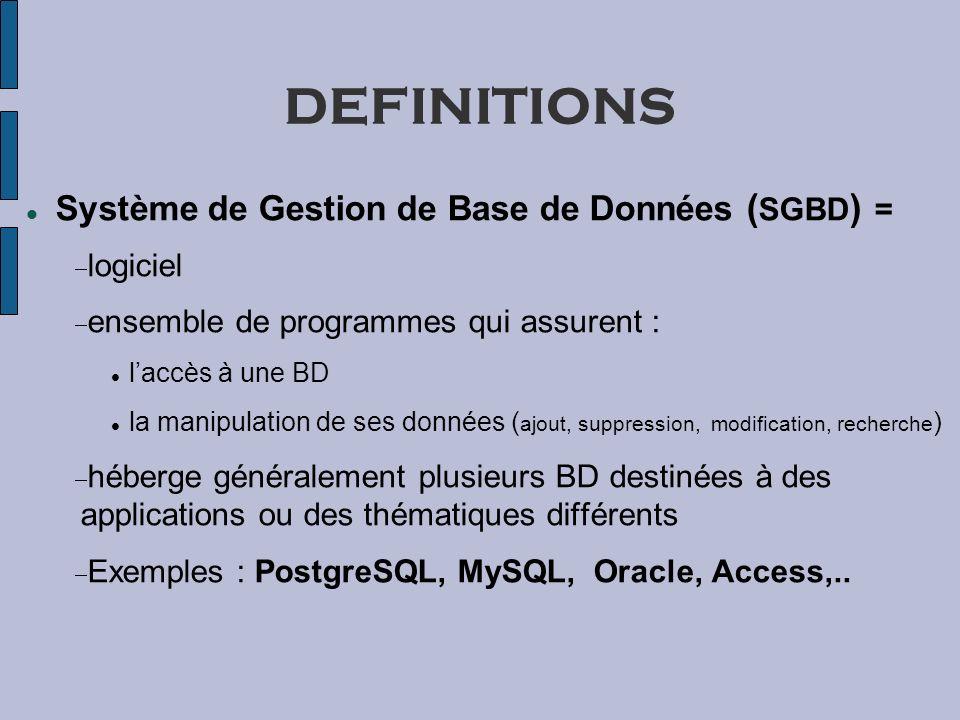 DEFINITIONS Système de Gestion de Base de Données (SGBD) = logiciel