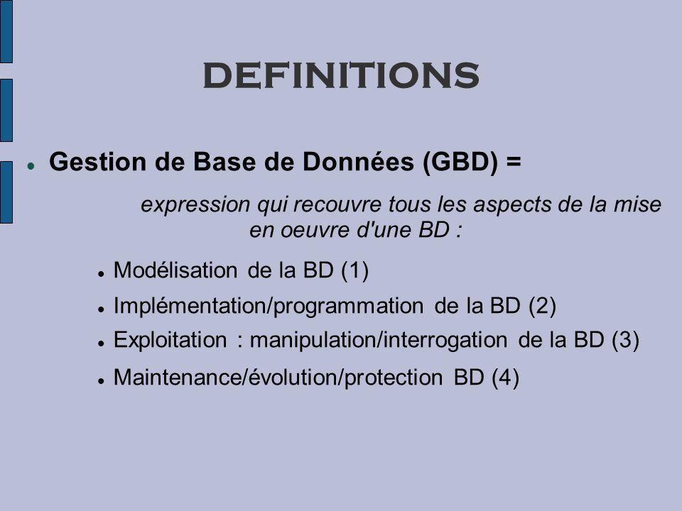DEFINITIONS Gestion de Base de Données (GBD) =