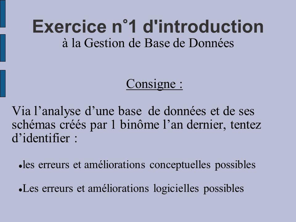 Exercice n°1 d introduction à la Gestion de Base de Données