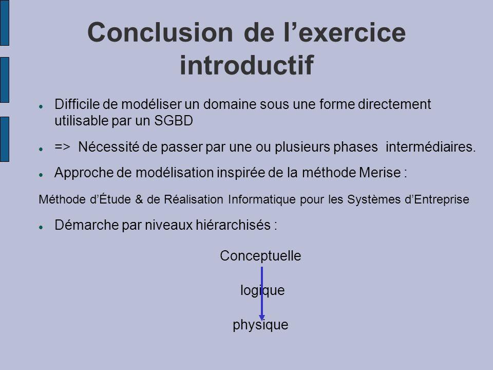 Conclusion de l'exercice introductif