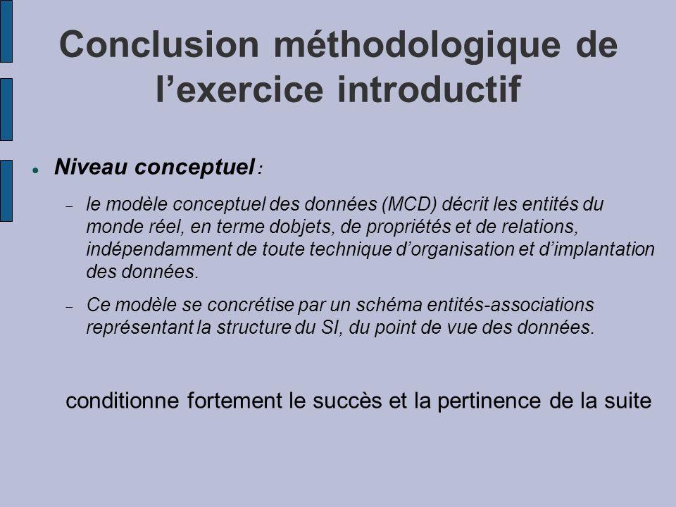 Conclusion méthodologique de l'exercice introductif