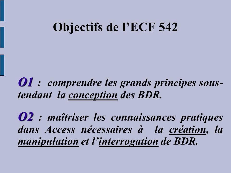 Objectifs de l'ECF 542 O1 : comprendre les grands principes sous-tendant la conception des BDR.