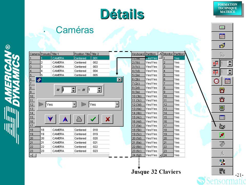 Détails Caméras Jusque 32 Claviers
