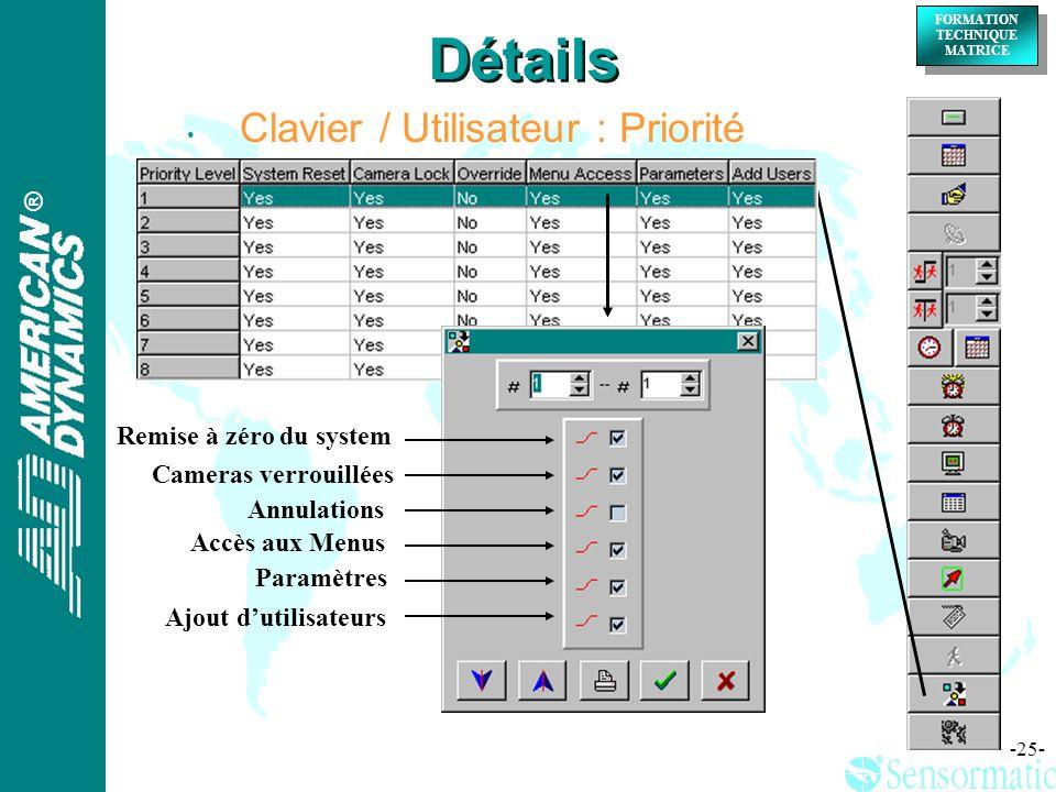 Détails Clavier / Utilisateur : Priorité Remise à zéro du system