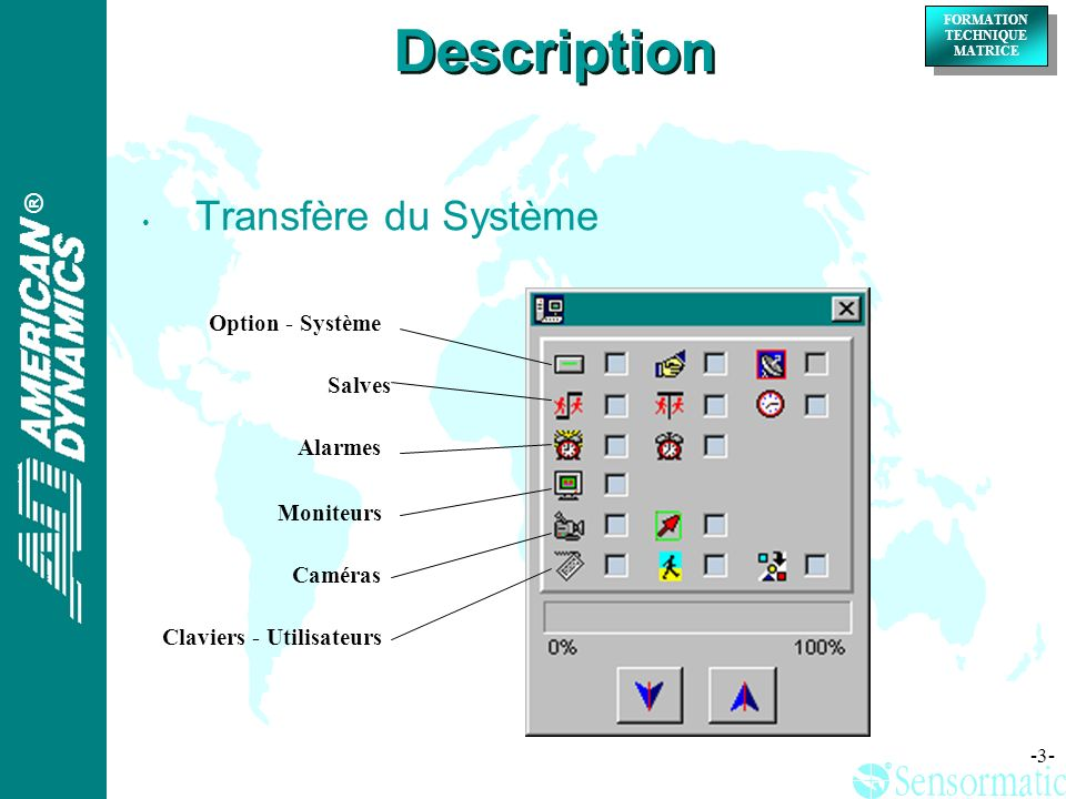 Description Transfère du Système Option - Système Salves Alarmes