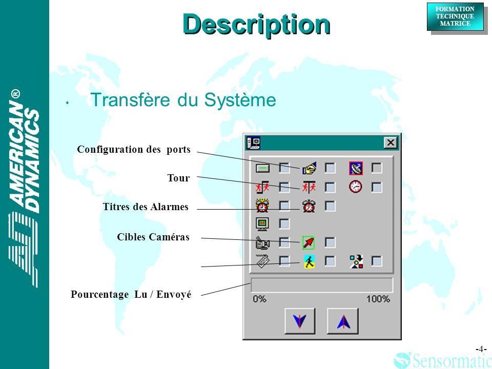 Description Transfère du Système Configuration des ports Tour