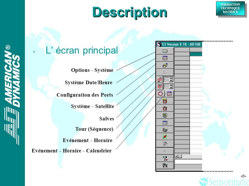 Description L' écran principal Options - Système Système Date/Heure