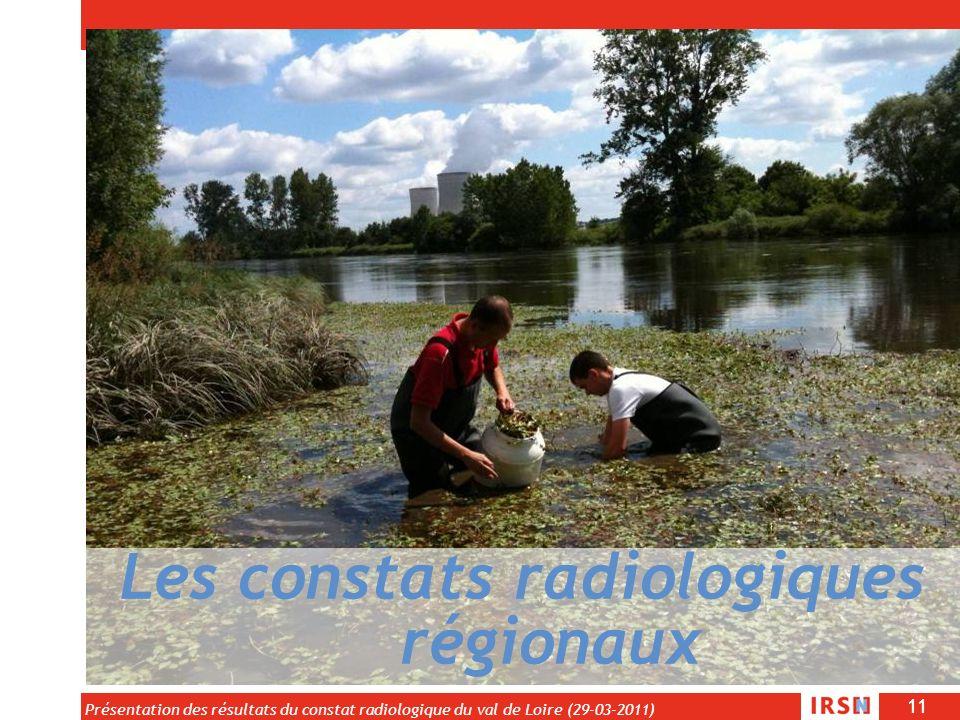 Les constats radiologiques régionaux