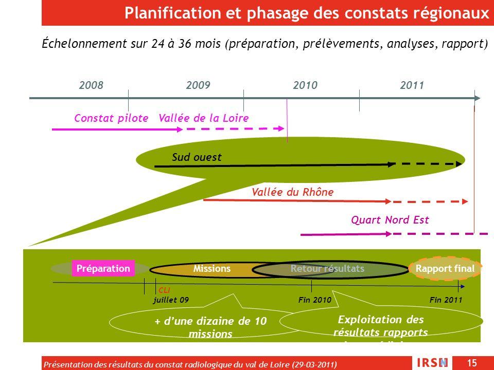 Planification et phasage des constats régionaux