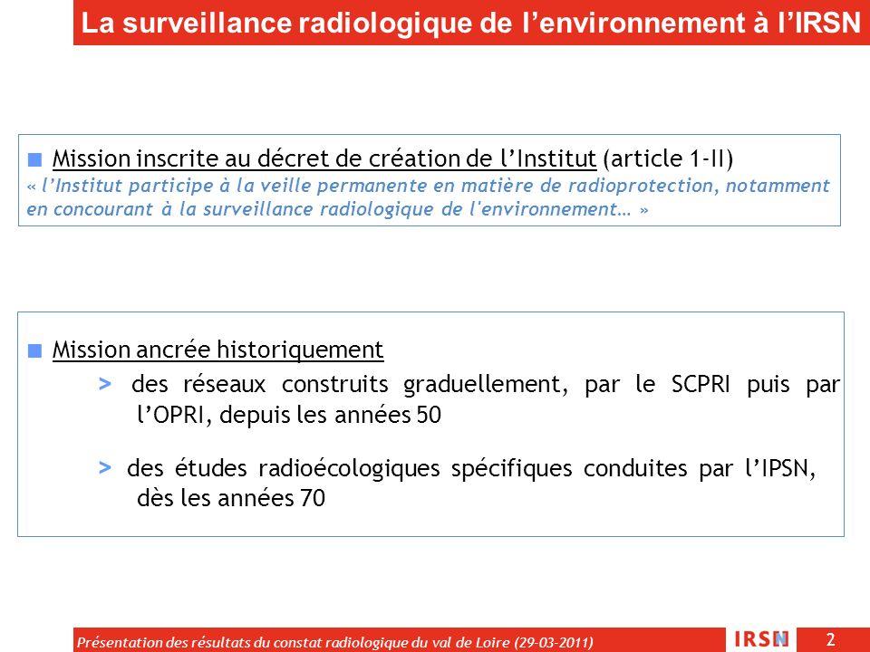 La surveillance radiologique de l'environnement à l'IRSN