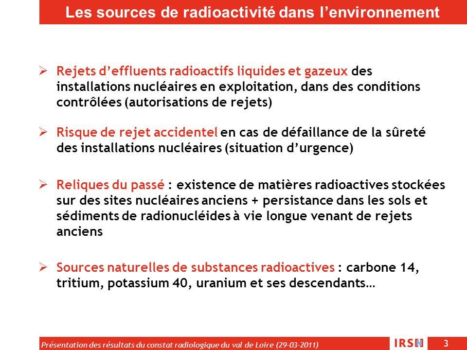 Les sources de radioactivité dans l'environnement