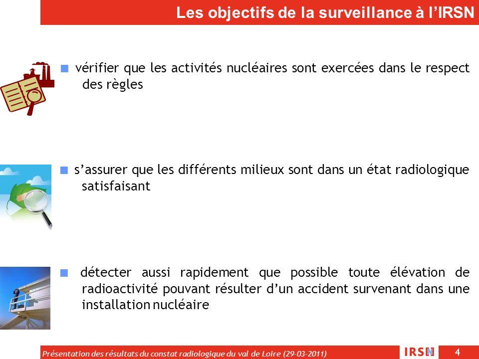 Les objectifs de la surveillance à l'IRSN