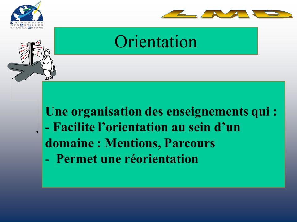 Orientation LMD Une organisation des enseignements qui :