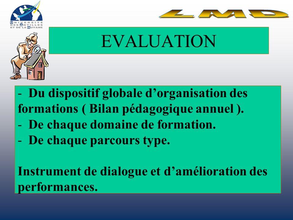 LMD Avril 03. LMD. EVALUATION. Du dispositif globale d'organisation des formations ( Bilan pédagogique annuel ).