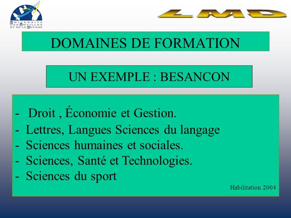 LMD DOMAINES DE FORMATION UN EXEMPLE : BESANCON