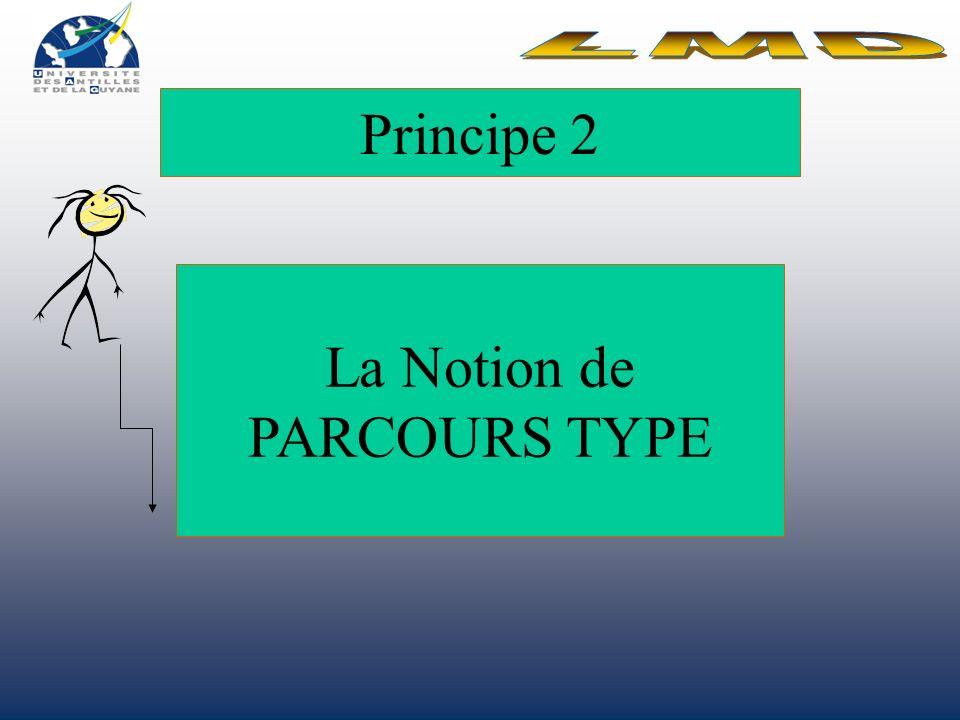La Notion de PARCOURS TYPE