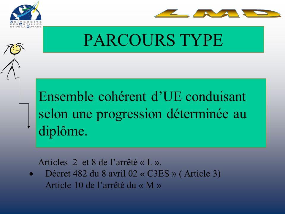 LMD Avril 03. LMD. PARCOURS TYPE. Ensemble cohérent d'UE conduisant selon une progression déterminée au diplôme.