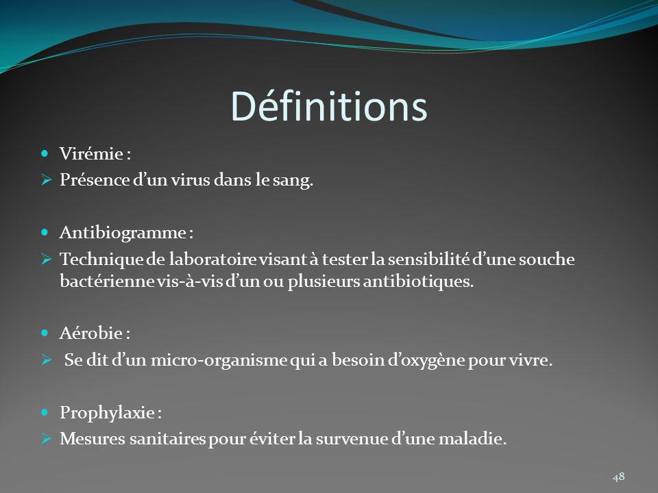 Définitions Virémie : Présence d'un virus dans le sang.