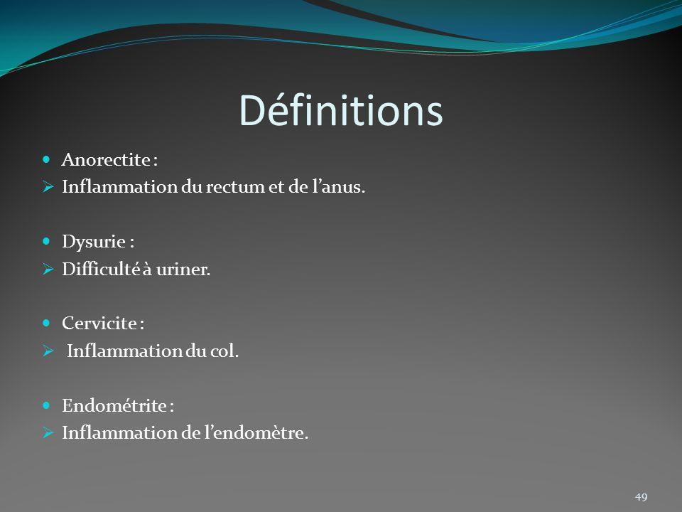 Définitions Anorectite : Inflammation du rectum et de l'anus.