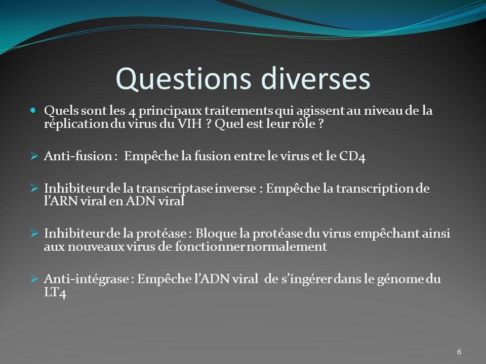 Questions diverses Quels sont les 4 principaux traitements qui agissent au niveau de la réplication du virus du VIH Quel est leur rôle