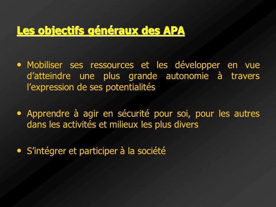 Les objectifs généraux des APA