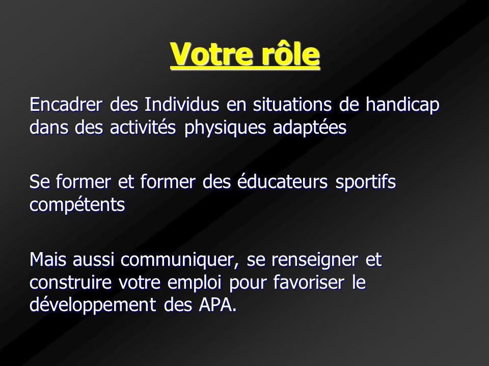 Votre rôle Encadrer des Individus en situations de handicap dans des activités physiques adaptées.