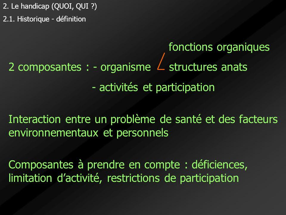 2 composantes : - organisme structures anats