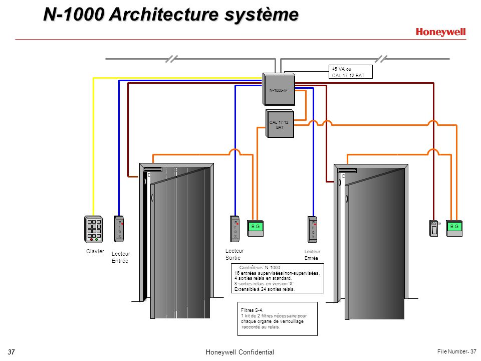 N-1000 Architecture système