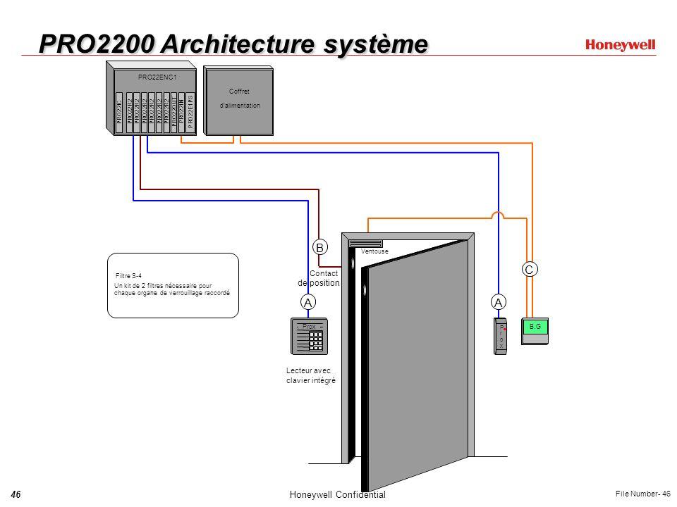 PRO2200 Architecture système