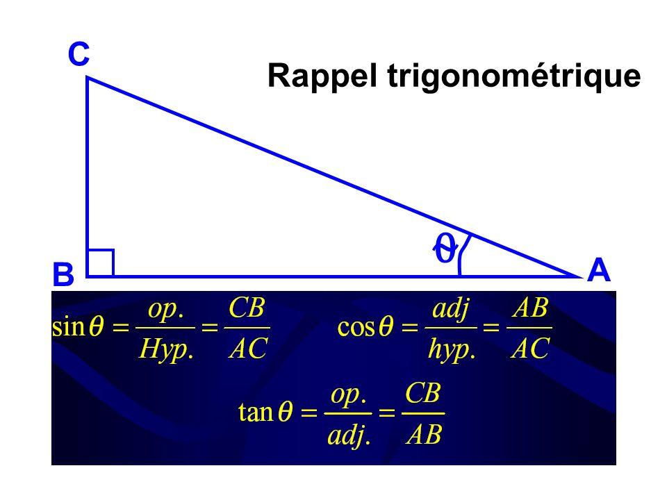 C Rappel trigonométrique ⍬ A B