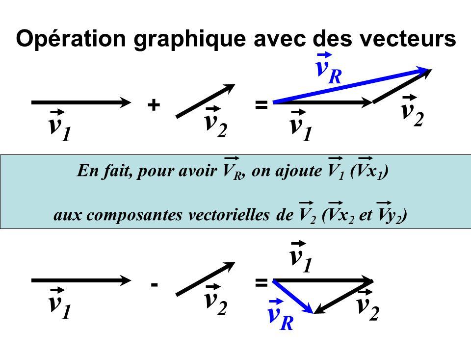 Opération graphique avec des vecteurs