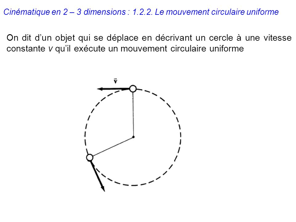 Cinématique en 2 – 3 dimensions : 1. 2. 2