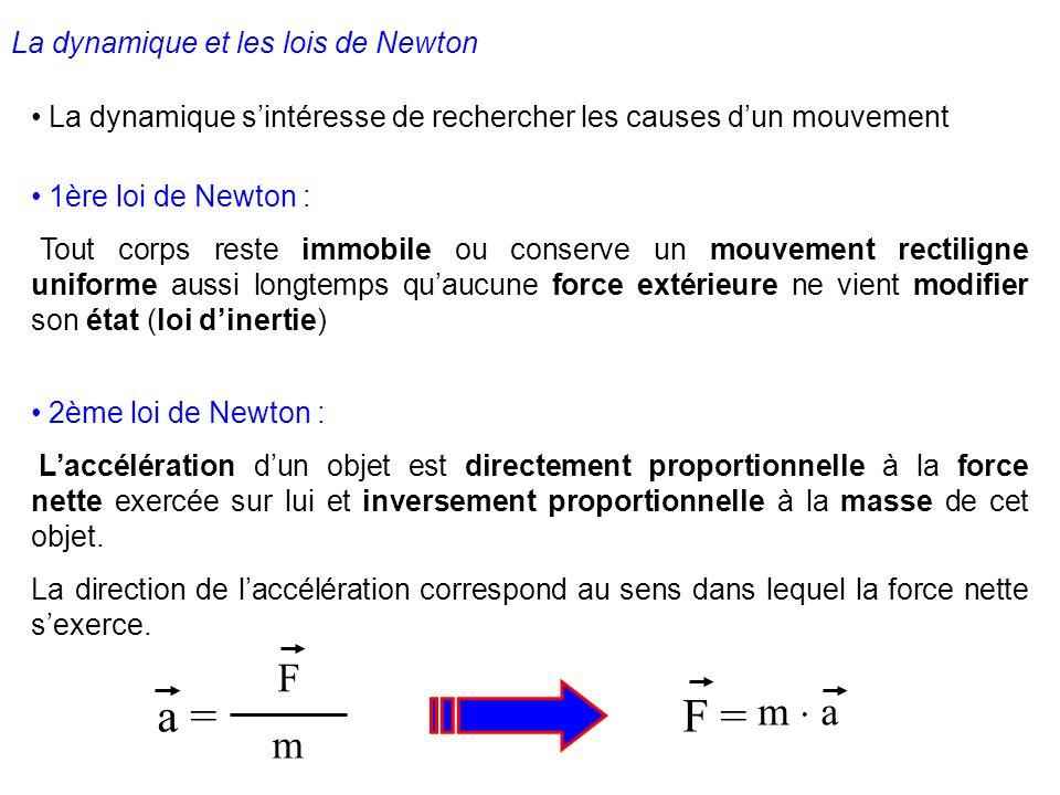 a = F = F m  a m La dynamique et les lois de Newton
