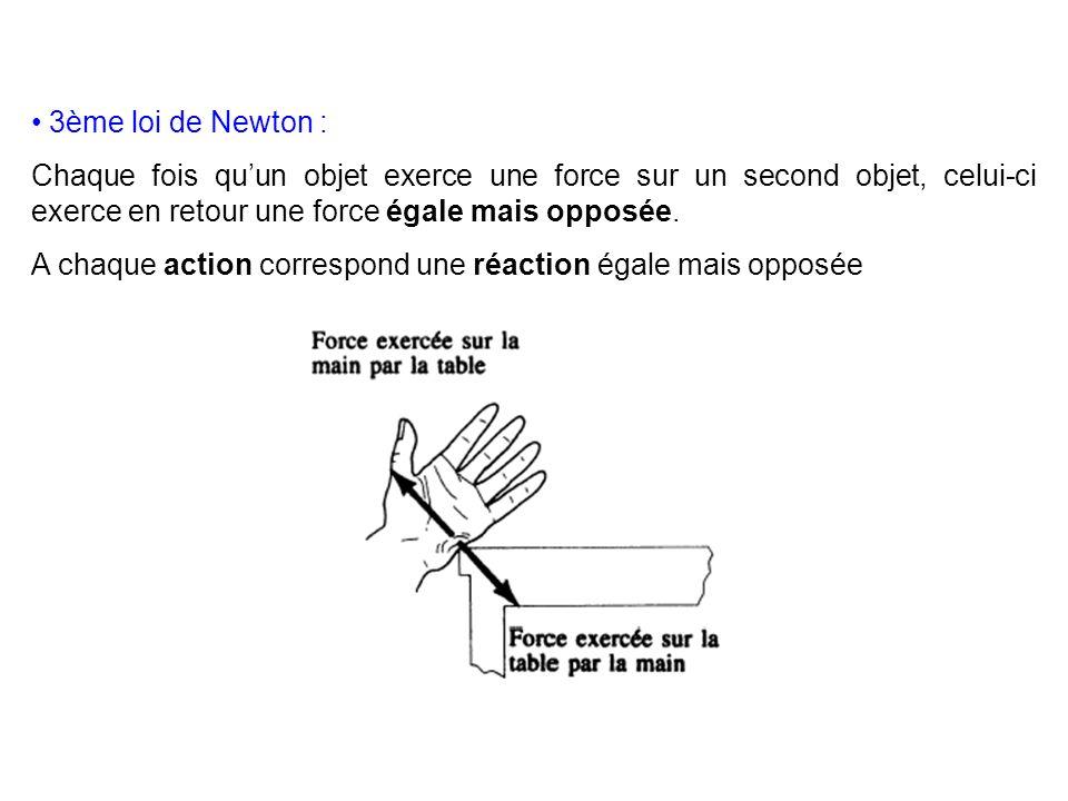 3ème loi de Newton : Chaque fois qu'un objet exerce une force sur un second objet, celui-ci exerce en retour une force égale mais opposée.