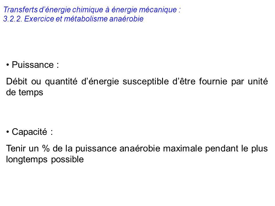 Transferts d'énergie chimique à énergie mécanique :