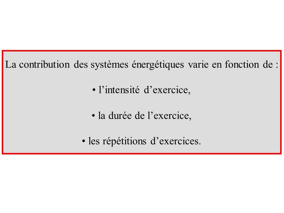 La contribution des systèmes énergétiques varie en fonction de :