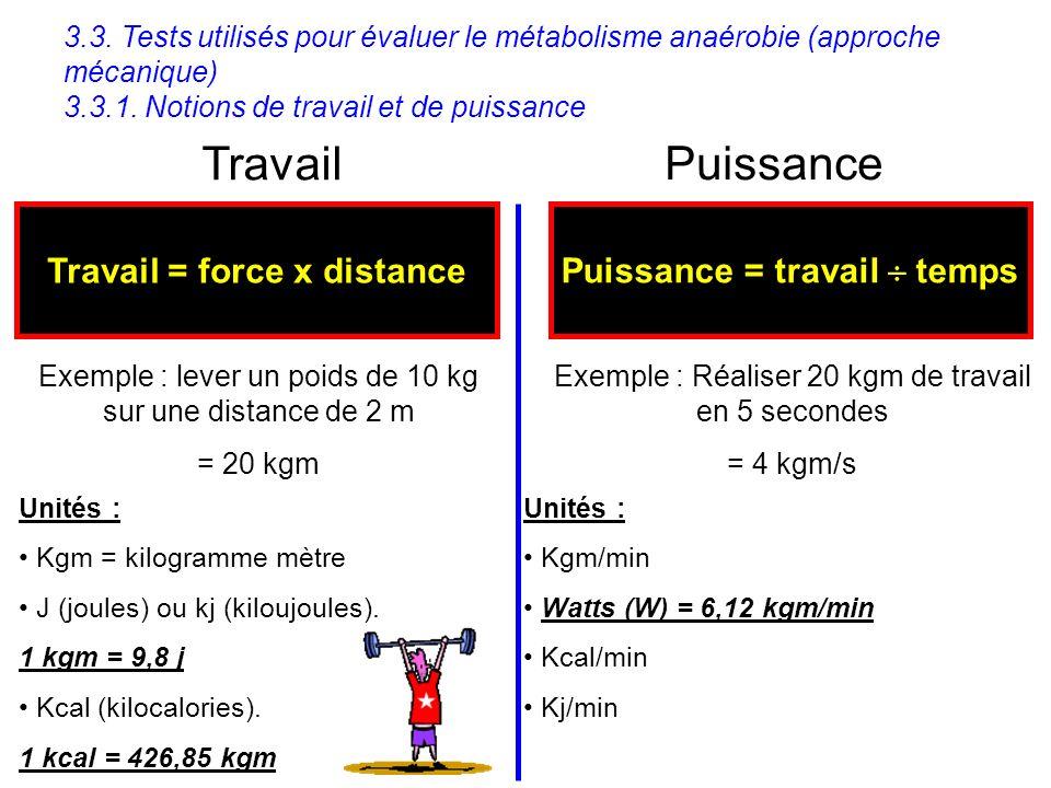 Travail = force x distance Puissance = travail  temps