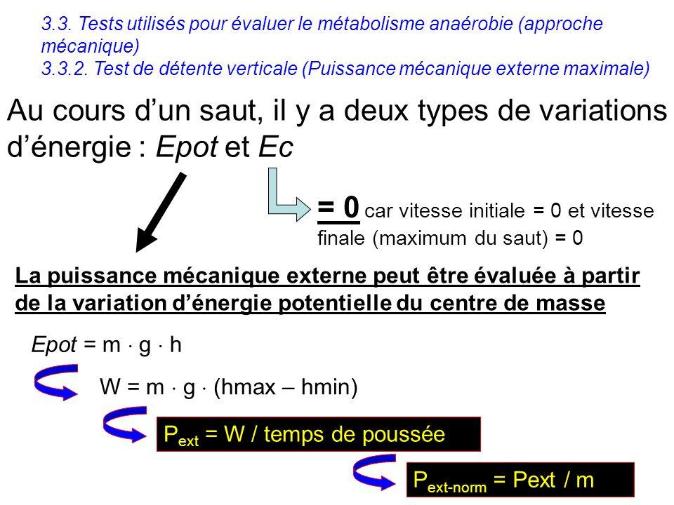 = 0 car vitesse initiale = 0 et vitesse finale (maximum du saut) = 0