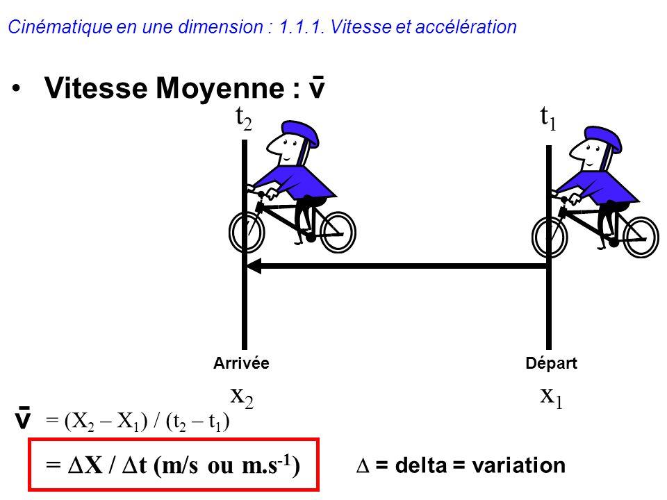 Vitesse Moyenne : v t2 t1 x2 x1 v = X / t (m/s ou m.s-1)