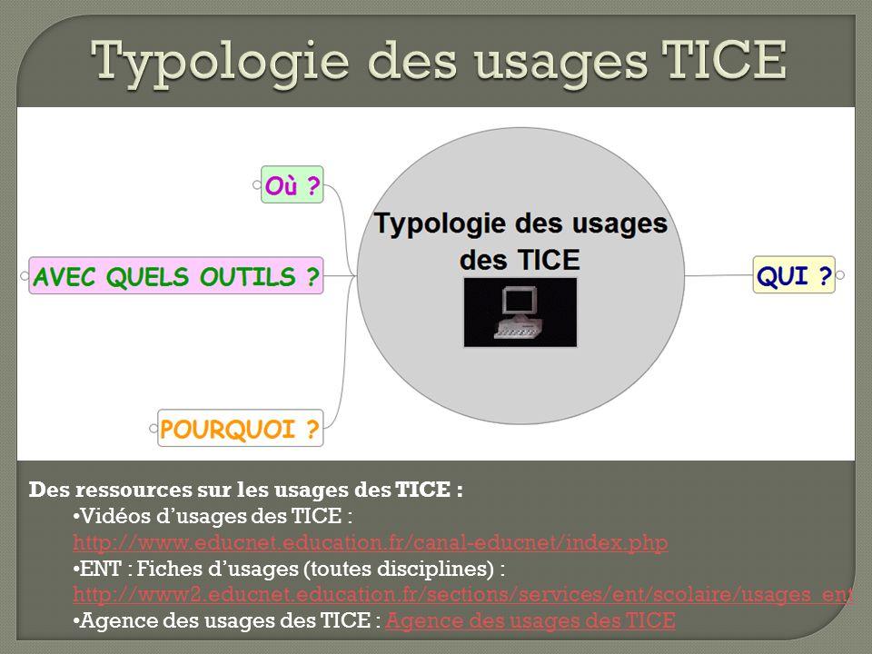Typologie des usages TICE