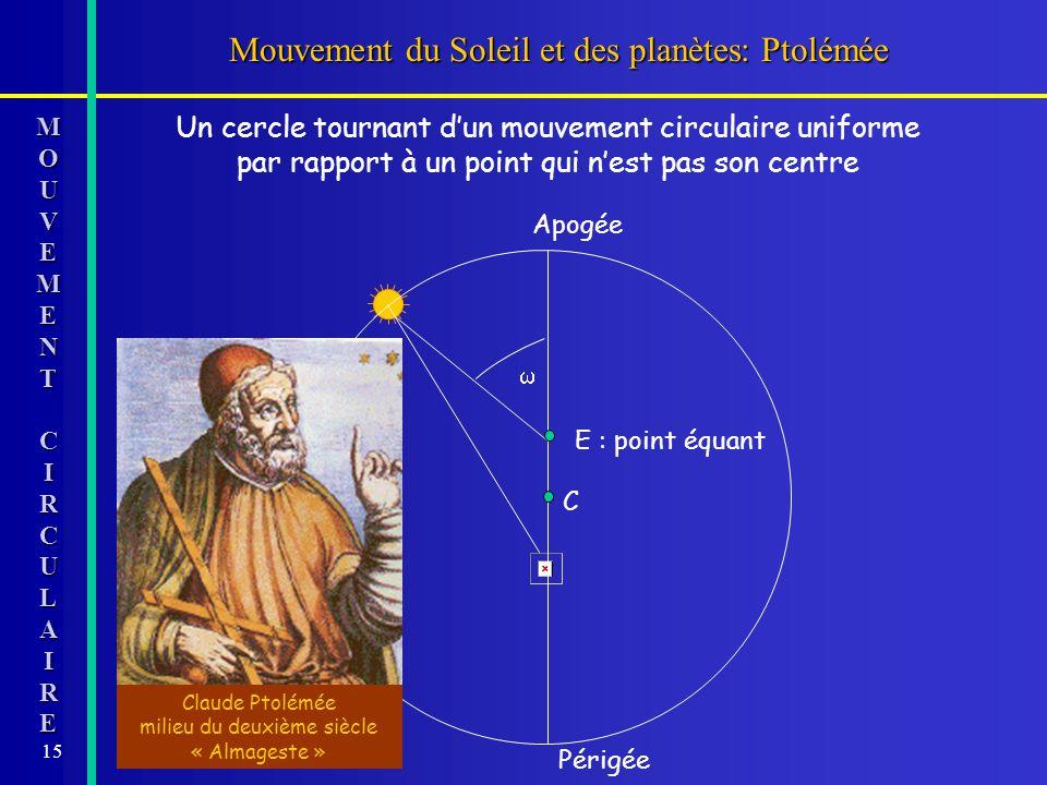Mouvement du Soleil et des planètes: Ptolémée