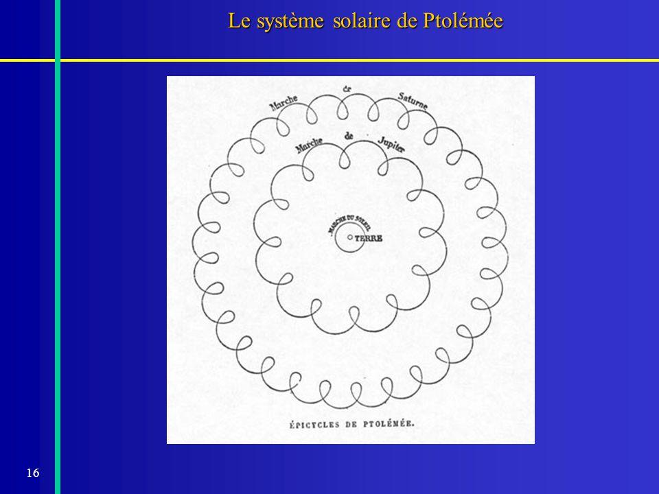 Le système solaire de Ptolémée