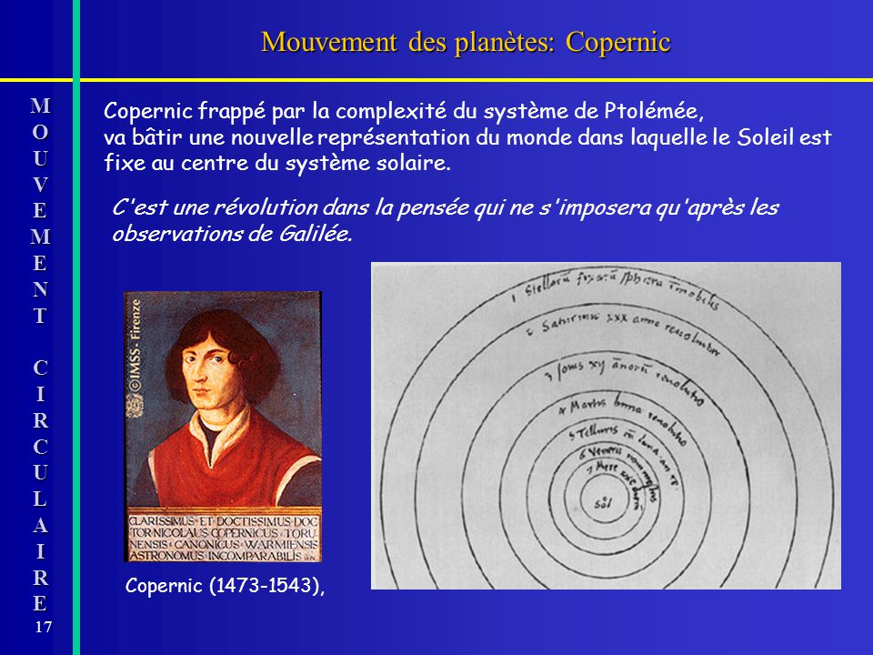 Mouvement des planètes: Copernic