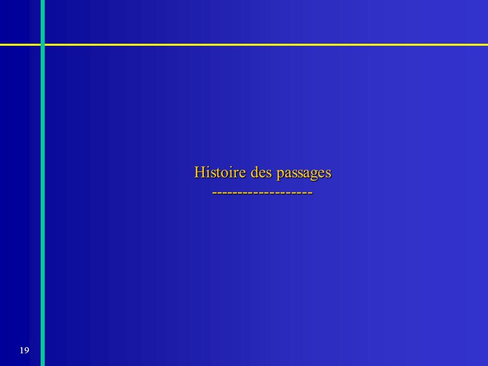 Histoire des passages -------------------