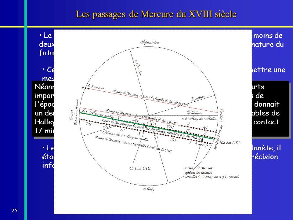 Les passages de Mercure du XVIII siècle