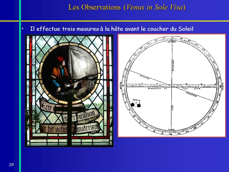 Les Observations (Venus in Sole Visa)