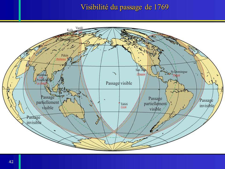 Visibilité du passage de 1769