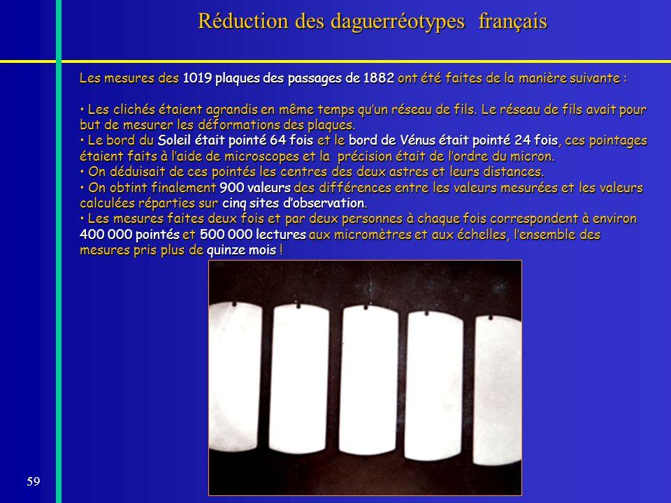 Réduction des daguerréotypes français