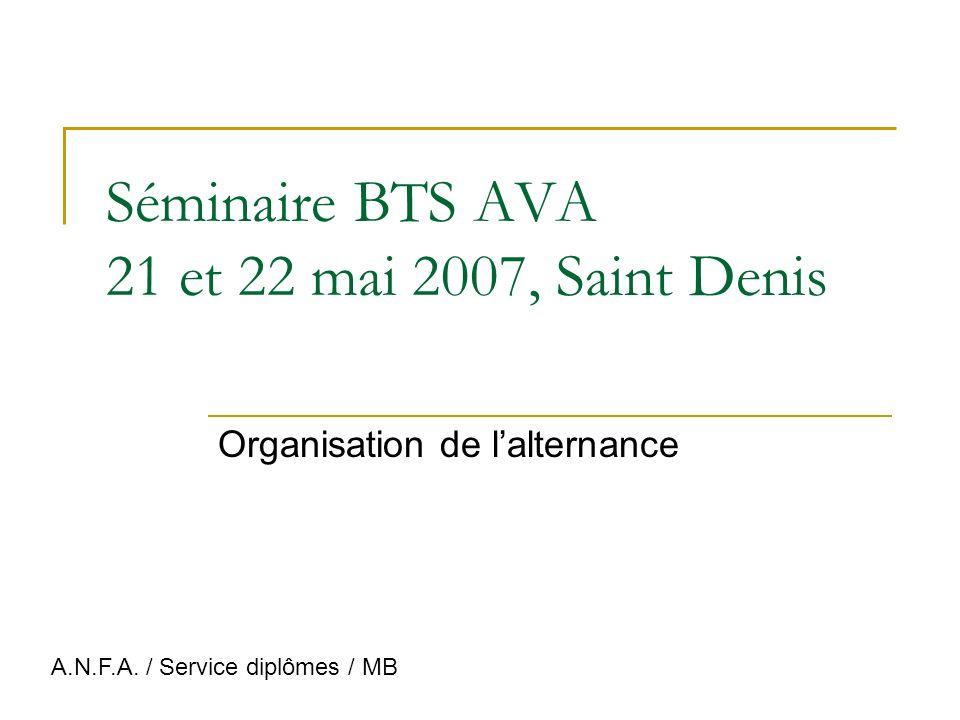 Séminaire BTS AVA 21 et 22 mai 2007, Saint Denis